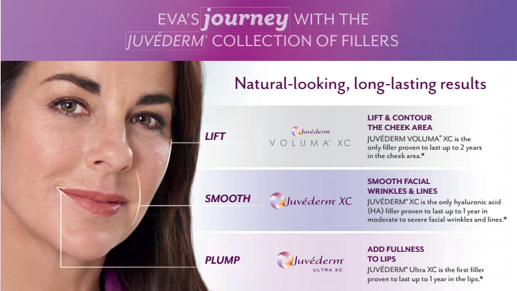Image result for juvederm ultra xc pictures